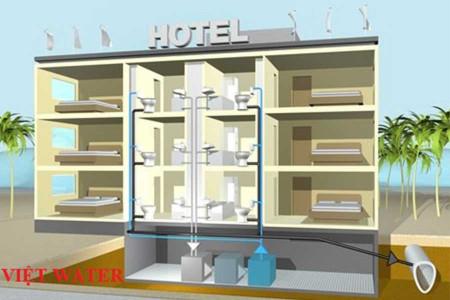 Xử lý nước thải sinh hoạt toà nhà-nhà máy-nhà hàng-khách sạn